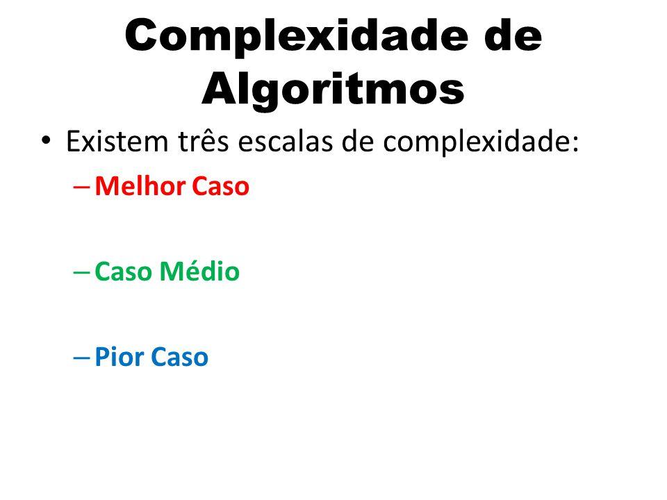 Complexidade de Algoritmos Existem três escalas de complexidade: – Melhor Caso – Caso Médio – Pior Caso