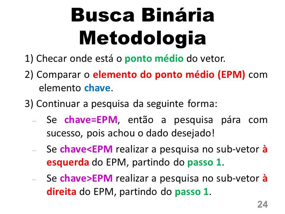 Busca Binária Metodologia 1) Checar onde está o ponto médio do vetor.