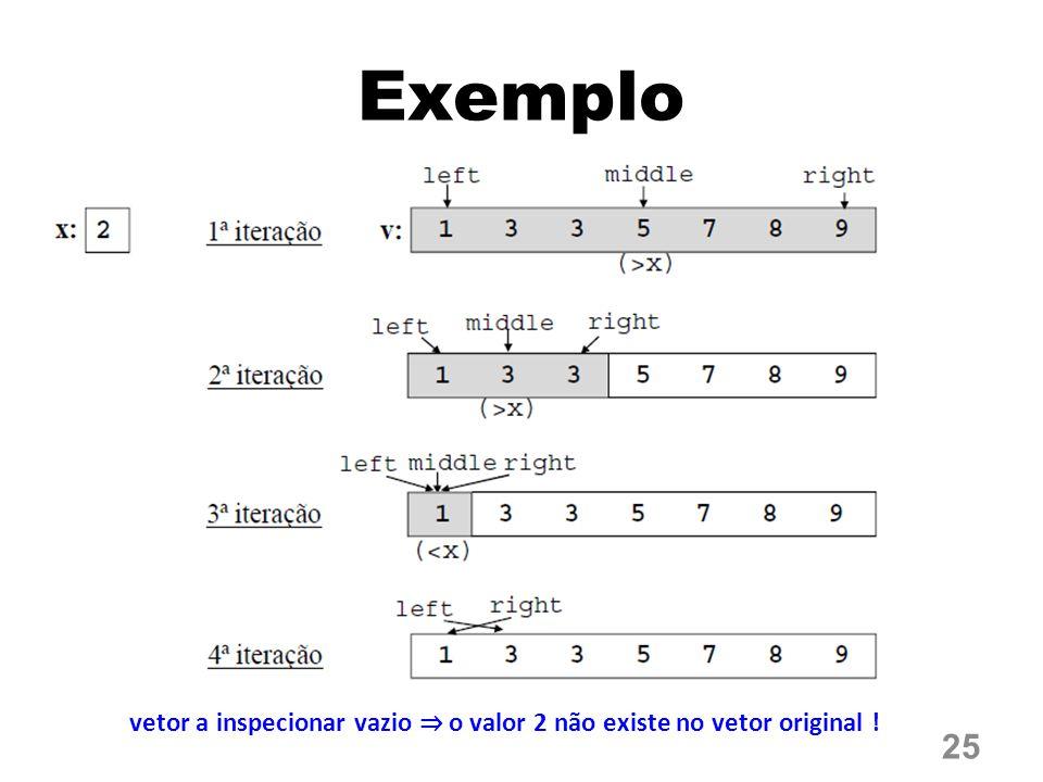 Exemplo vetor a inspecionar vazio ⇒ o valor 2 não existe no vetor original ! 25