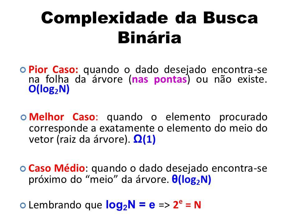 Complexidade da Busca Binária Pior Caso: quando o dado desejado encontra-se na folha da árvore (nas pontas) ou não existe.