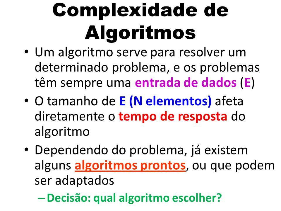 Complexidade de Algoritmos Um algoritmo serve para resolver um determinado problema, e os problemas têm sempre uma entrada de dados (E) O tamanho de E (N elementos) afeta diretamente o tempo de resposta do algoritmo Dependendo do problema, já existem alguns algoritmos prontos, ou que podem ser adaptados – Decisão: qual algoritmo escolher?