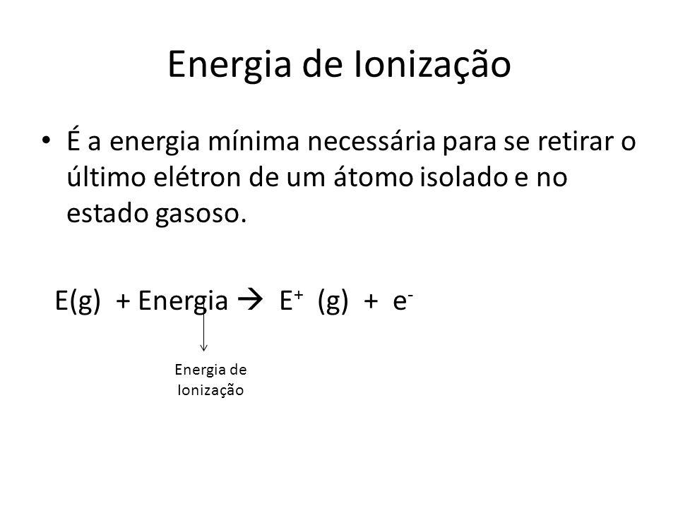 Energia de Ionização É a energia mínima necessária para se retirar o último elétron de um átomo isolado e no estado gasoso. E(g) + Energia  E + (g) +