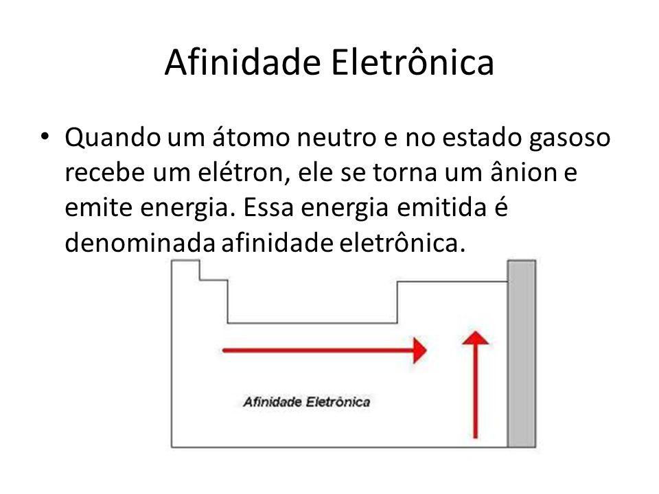 Afinidade Eletrônica Quando um átomo neutro e no estado gasoso recebe um elétron, ele se torna um ânion e emite energia. Essa energia emitida é denomi