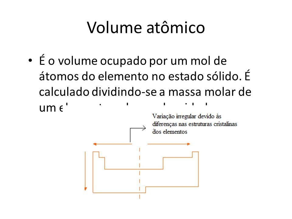 Volume atômico É o volume ocupado por um mol de átomos do elemento no estado sólido. É calculado dividindo-se a massa molar de um elemento pela sua de