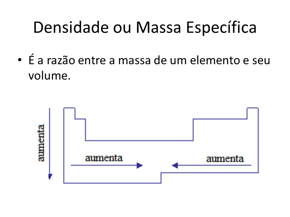 Densidade ou Massa Específica É a razão entre a massa de um elemento e seu volume.