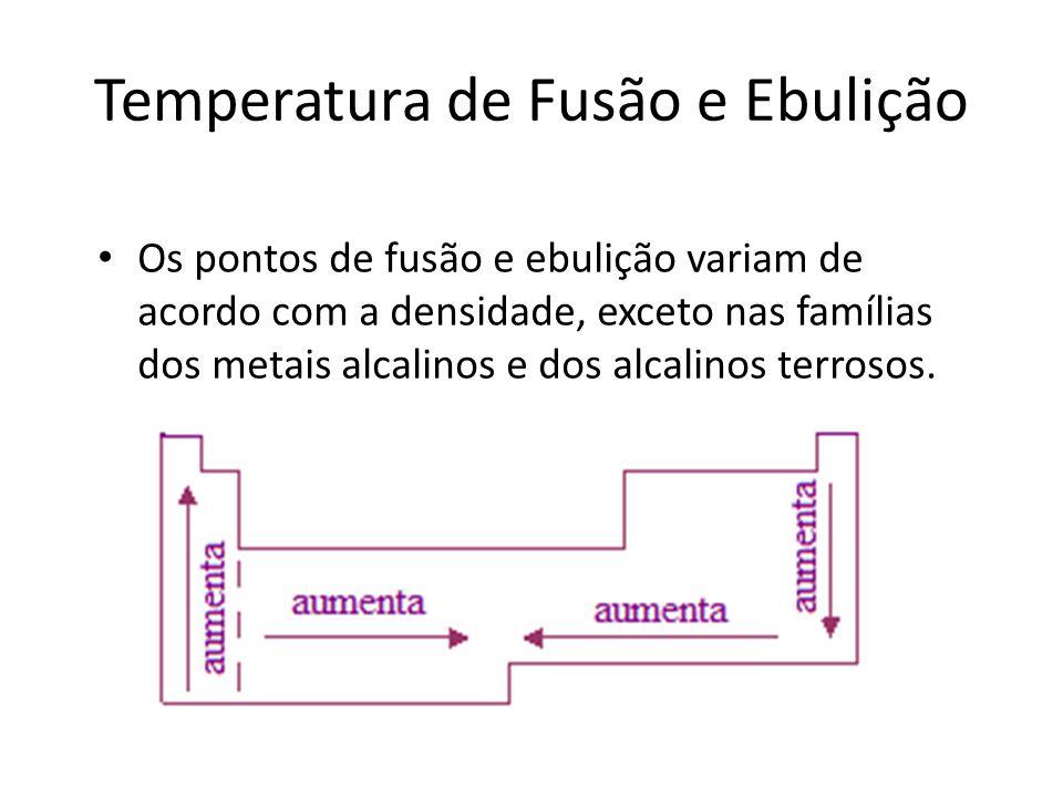 Temperatura de Fusão e Ebulição Os pontos de fusão e ebulição variam de acordo com a densidade, exceto nas famílias dos metais alcalinos e dos alcalinos terrosos.