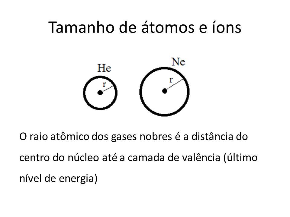 Tamanho de átomos e íons O raio atômico dos gases nobres é a distância do centro do núcleo até a camada de valência (último nível de energia)