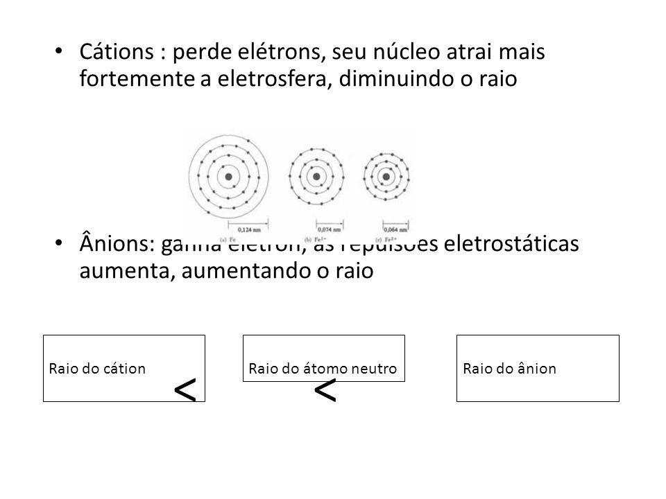 Cátions : perde elétrons, seu núcleo atrai mais fortemente a eletrosfera, diminuindo o raio Ânions: ganha elétron, as repulsões eletrostáticas aumenta, aumentando o raio < < Raio do cátionRaio do átomo neutroRaio do ânion