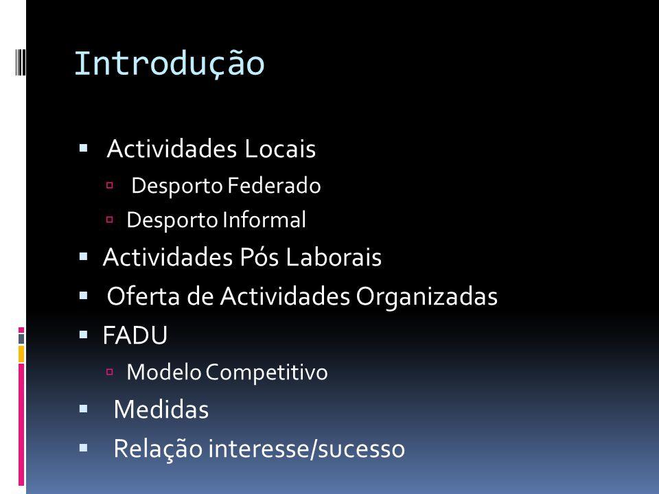 Introdução  Actividades Locais  Desporto Federado  Desporto Informal  Actividades Pós Laborais  Oferta de Actividades Organizadas  FADU  Modelo