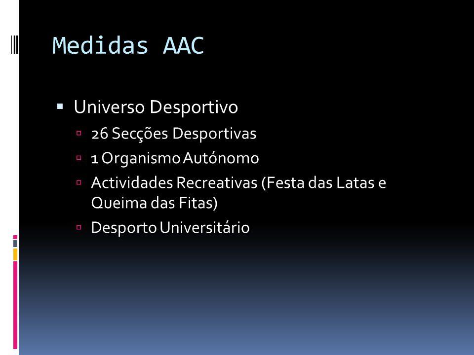 Medidas AAC  Universo Desportivo  26 Secções Desportivas  1 Organismo Autónomo  Actividades Recreativas (Festa das Latas e Queima das Fitas)  Des