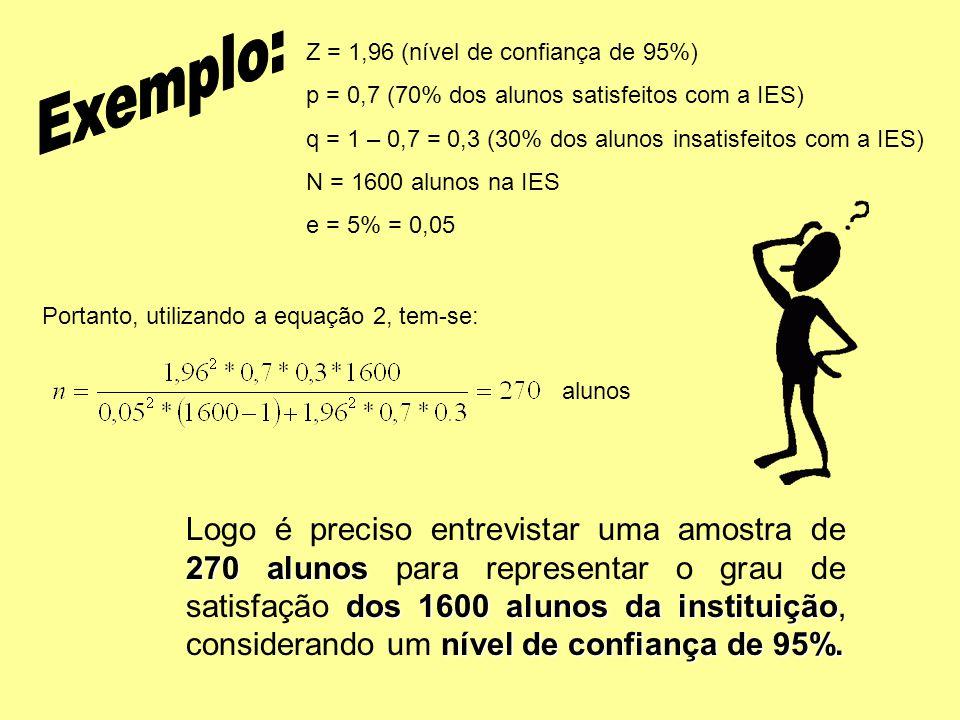 Z = 1,96 (nível de confiança de 95%) p = 0,7 (70% dos alunos satisfeitos com a IES) q = 1 – 0,7 = 0,3 (30% dos alunos insatisfeitos com a IES) N = 160