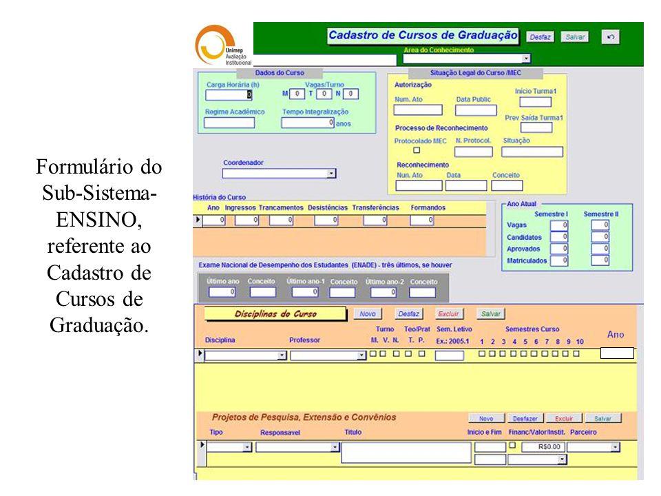 Formulário do Sub-Sistema- ENSINO, referente ao Cadastro de Cursos de Graduação. Ano
