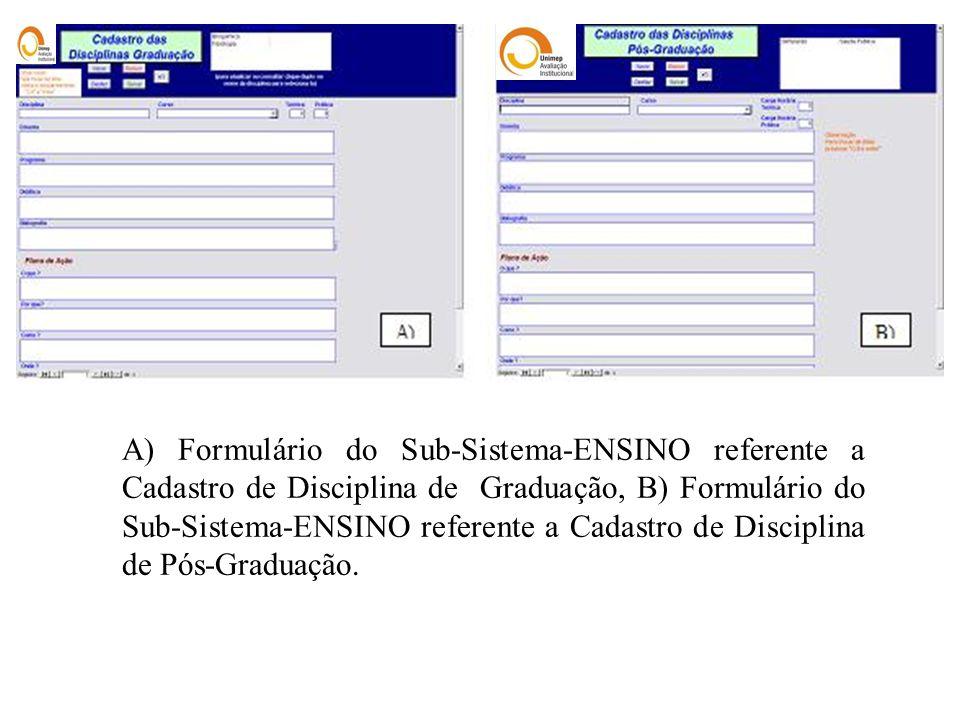 A) Formulário do Sub-Sistema-ENSINO referente a Cadastro de Disciplina de Graduação, B) Formulário do Sub-Sistema-ENSINO referente a Cadastro de Disci
