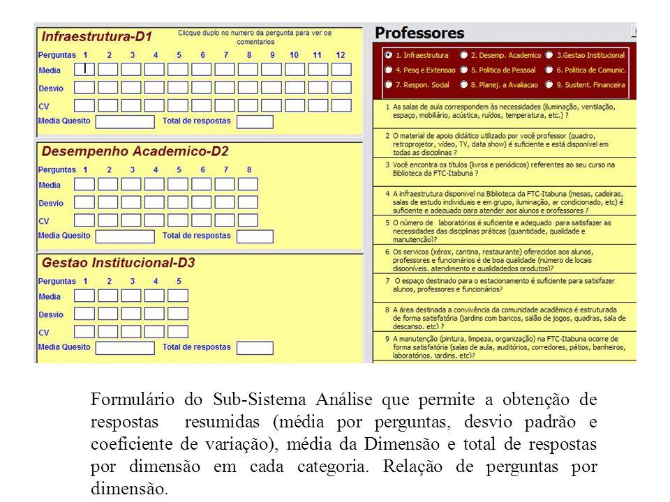 Formulário do Sub-Sistema Análise que permite a obtenção de respostas resumidas (média por perguntas, desvio padrão e coeficiente de variação), média