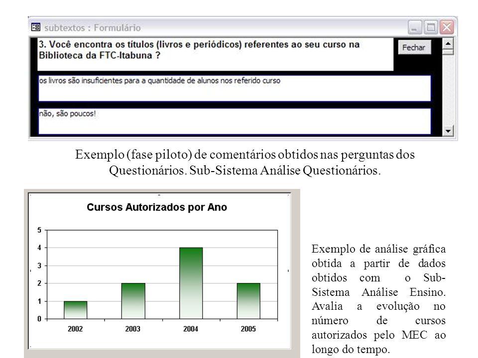 Exemplo (fase piloto) de comentários obtidos nas perguntas dos Questionários. Sub-Sistema Análise Questionários. Exemplo de análise gráfica obtida a p