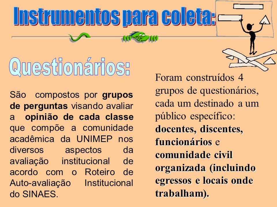 docentes, discentes, funcionários comunidade civil organizada (incluindo egressos e locais onde trabalham). Foram construídos 4 grupos de questionário