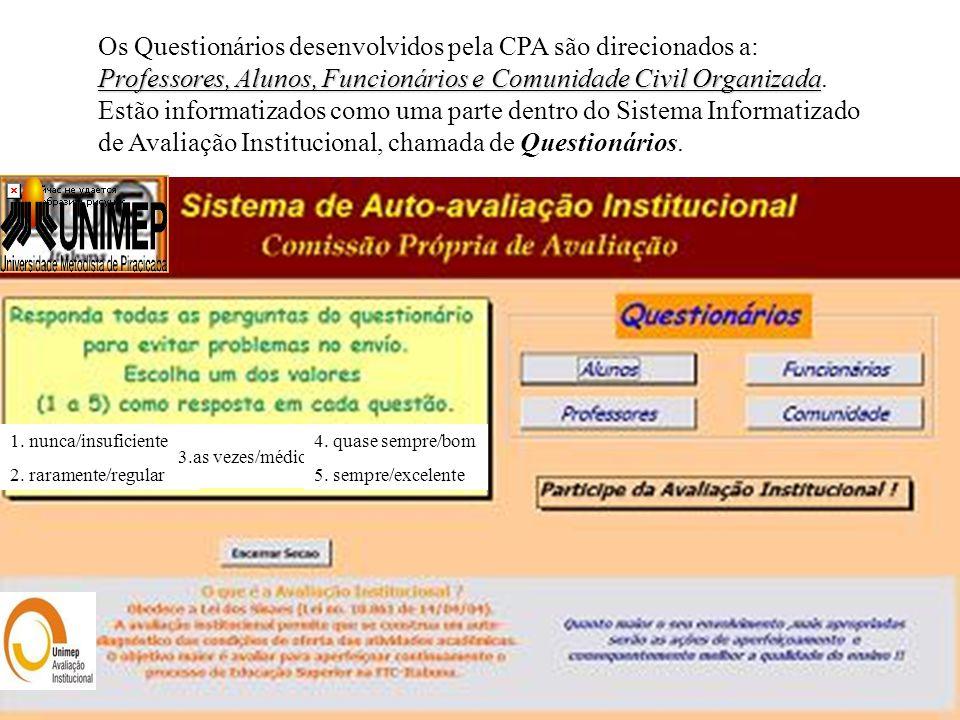 Professores, Alunos, Funcionários e Comunidade Civil Organizada Os Questionários desenvolvidos pela CPA são direcionados a: Professores, Alunos, Funci