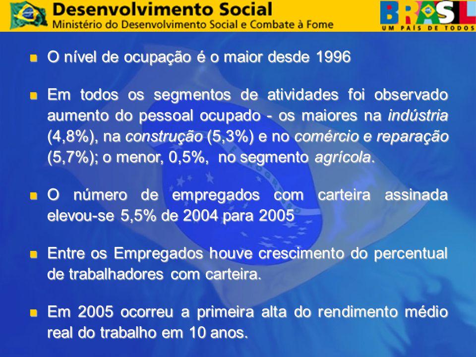O nível de ocupação é o maior desde 1996 O nível de ocupação é o maior desde 1996 Em todos os segmentos de atividades foi observado aumento do pessoal