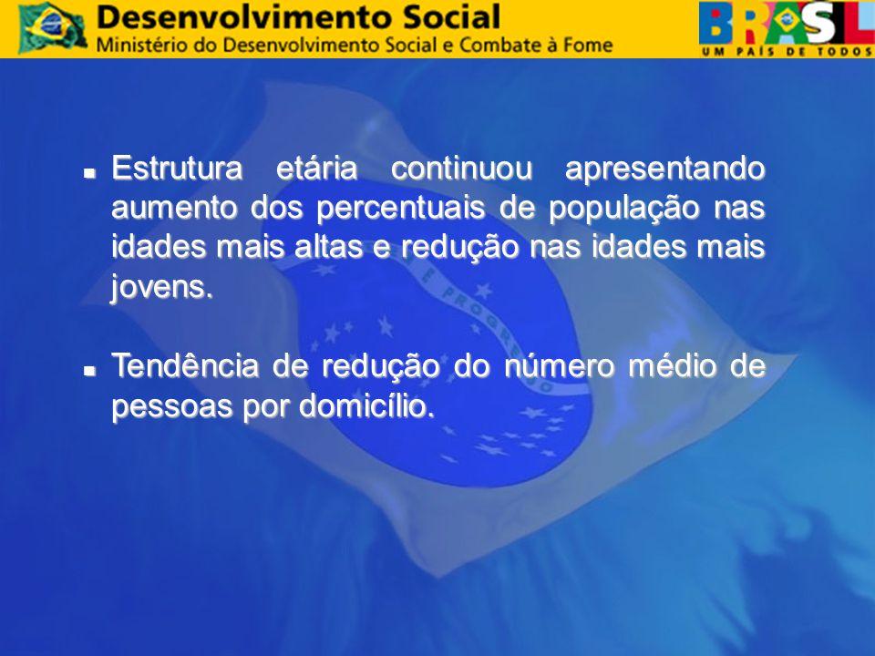 Distribuição da população residente por sexo e grupos de idade - Brasil - 2005 FONTE:- IBGE, Diretoria de Pesquisas, Coordenação de Trabalho e Rendimento.