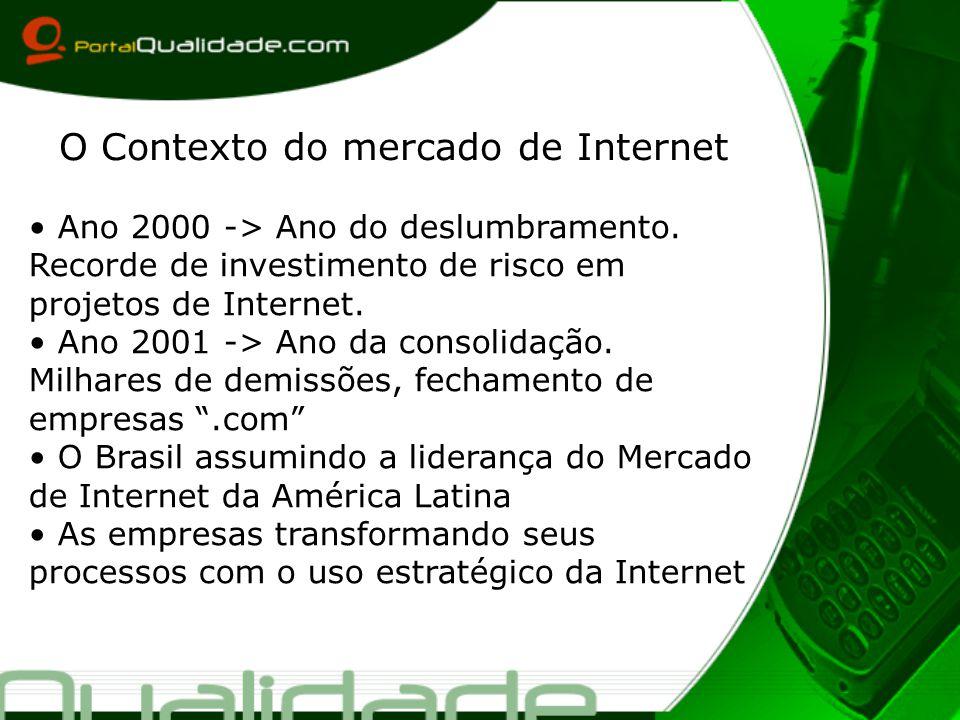 Em 1999 -> 7 milhões de usuários ou 6% da população Em 2001 -> 23 milhões de usuários ou 19% da população Os usuários ficam conectados, em média, 2 horas por dia 70% utiliza o e-mail 44% acha a Internet melhor do que esperava A Internet no Brasil (dados do Datafolha, 27/10/2001)