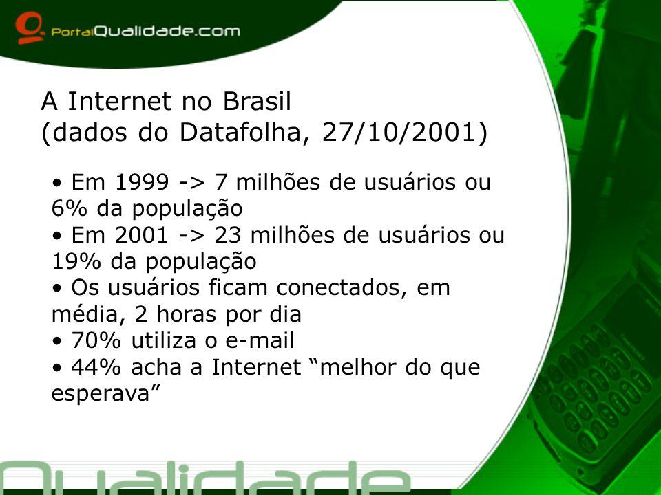 Em 1999 -> 7 milhões de usuários ou 6% da população Em 2001 -> 23 milhões de usuários ou 19% da população Os usuários ficam conectados, em média, 2 ho