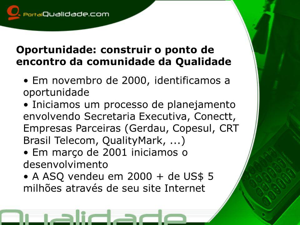 Em novembro de 2000, identificamos a oportunidade Iniciamos um processo de planejamento envolvendo Secretaria Executiva, Conectt, Empresas Parceiras (Gerdau, Copesul, CRT Brasil Telecom, QualityMark,...) Em março de 2001 iniciamos o desenvolvimento A ASQ vendeu em 2000 + de US$ 5 milhões através de seu site Internet Oportunidade: construir o ponto de encontro da comunidade da Qualidade