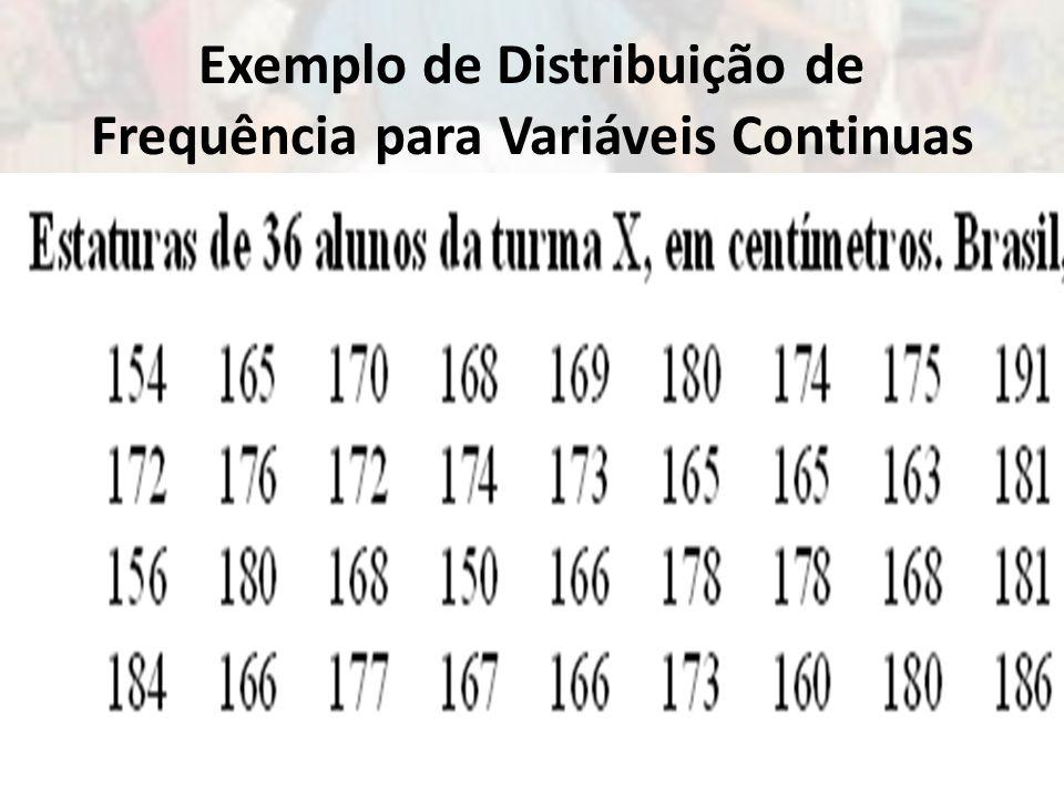 Exemplo de Distribuição de Frequência para Variáveis Continuas