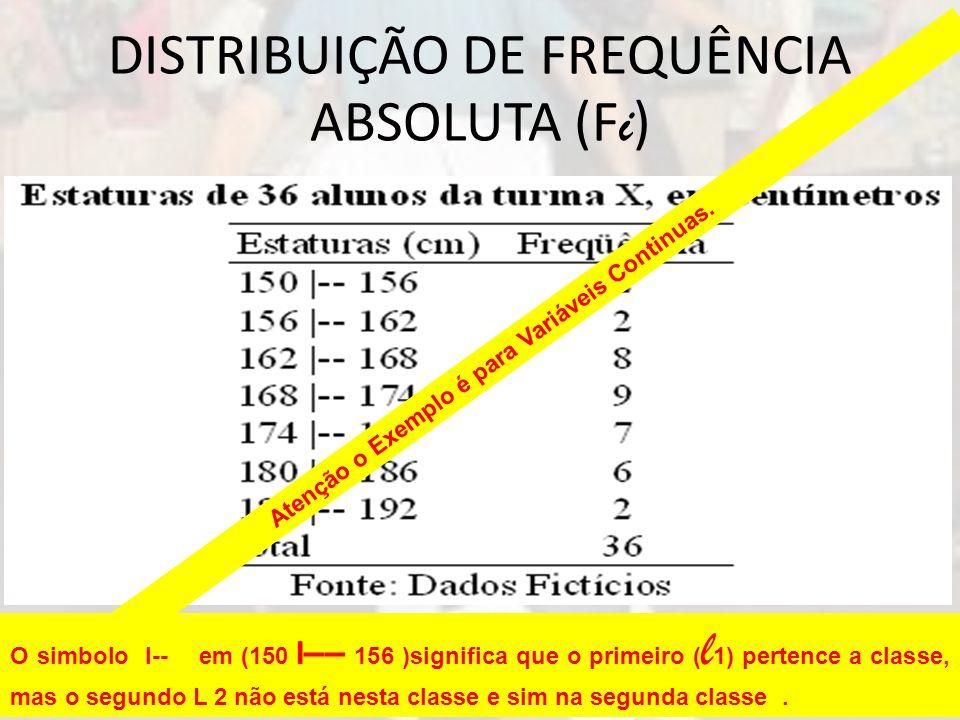 DISTRIBUIÇÃO DE FREQUÊNCIA ABSOLUTA (F i ) A t e n ç ã o o E x e m p l o é p a r a V a r i á v e i s C o n t i n u a s. O simbolo I-- em (150 I –– 156