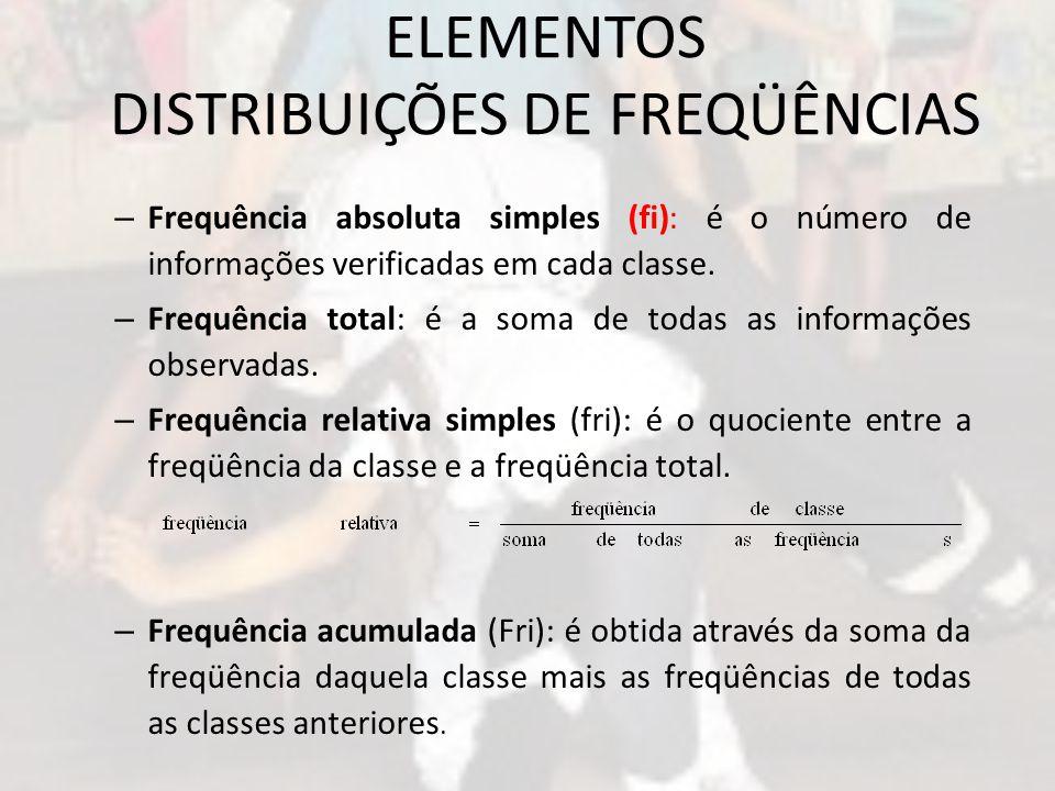 – Frequência absoluta simples (fi): é o número de informações verificadas em cada classe. – Frequência total: é a soma de todas as informações observa
