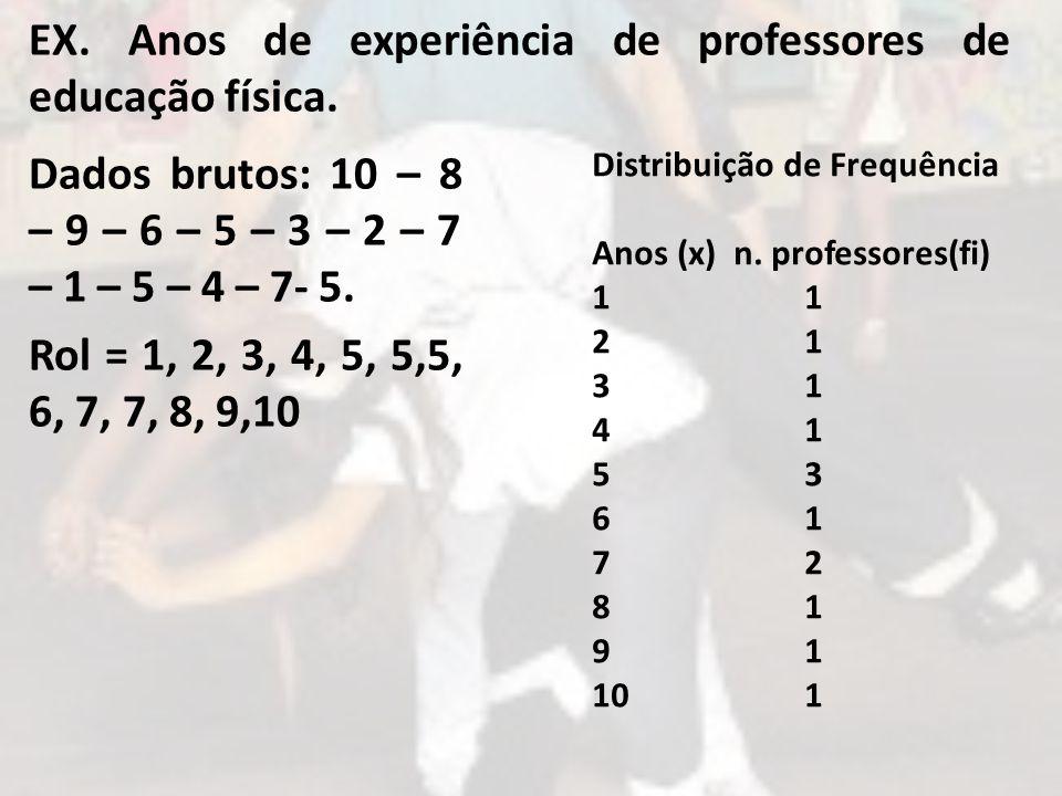 Distribuição de Frequência Anos (x) n. professores(fi)1 21 31 41 53 61 72 81 91 101 Dados brutos: 10 – 8 – 9 – 6 – 5 – 3 – 2 – 7 – 1 – 5 – 4 – 7- 5. R