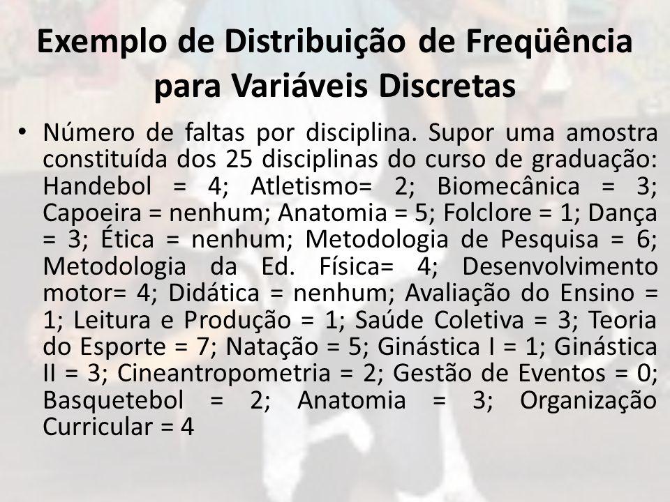Exemplo de Distribuição de Freqüência para Variáveis Discretas Número de faltas por disciplina. Supor uma amostra constituída dos 25 disciplinas do cu