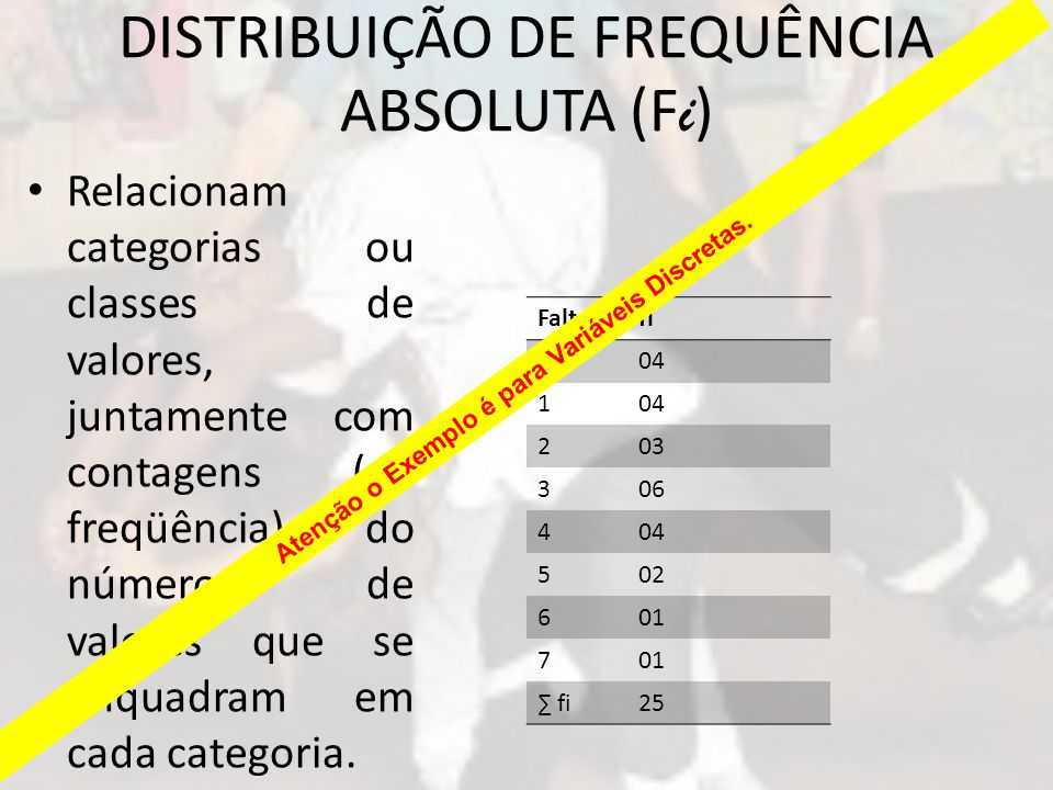 DISTRIBUIÇÃO DE FREQUÊNCIA ABSOLUTA (F i ) Relacionam categorias ou classes de valores, juntamente com contagens (ou freqüência) do número de valores que se enquadram em cada categoria.