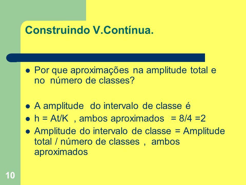 10 Construindo V.Contínua.Por que aproximações na amplitude total e no número de classes.