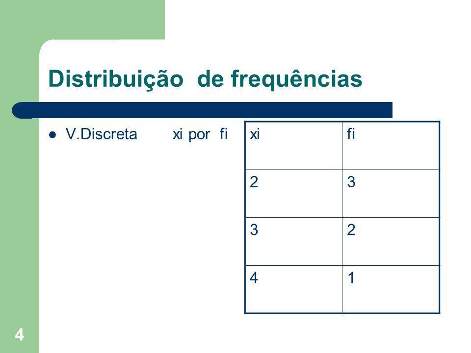 4 Distribuição de frequências V.Discreta xi por fi xifi 23 32 41