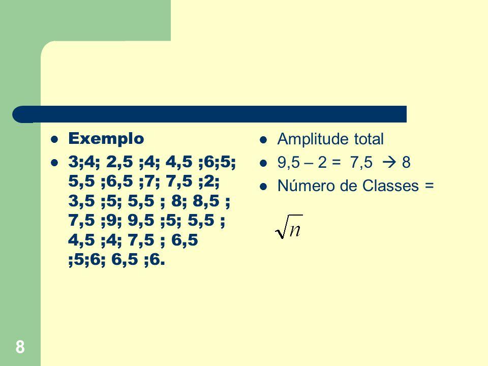 8 Exemplo 3;4; 2,5 ;4; 4,5 ;6;5; 5,5 ;6,5 ;7; 7,5 ;2; 3,5 ;5; 5,5 ; 8; 8,5 ; 7,5 ;9; 9,5 ;5; 5,5 ; 4,5 ;4; 7,5 ; 6,5 ;5;6; 6,5 ;6.