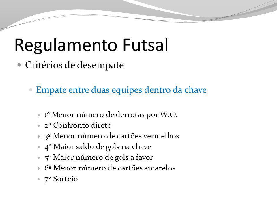 Regulamento Futsal Critérios de desempate Empate entre duas equipes dentro da chave 1º Menor número de derrotas por W.O. 2º Confronto direto 3º Menor