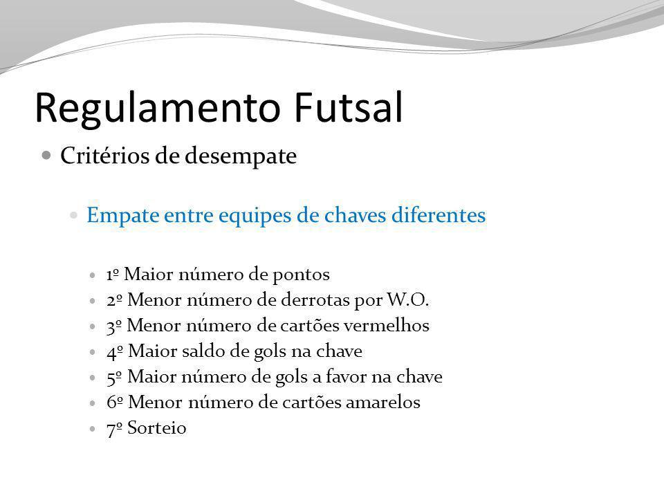 Regulamento Futsal Critérios de desempate Empate entre equipes de chaves diferentes 1º Maior número de pontos 2º Menor número de derrotas por W.O. 3º