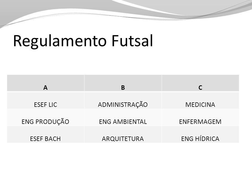 Regulamento Futsal ABC ESEF LICADMINISTRAÇÃOMEDICINA ENG PRODUÇÃOENG AMBIENTALENFERMAGEM ESEF BACHARQUITETURAENG HÍDRICA