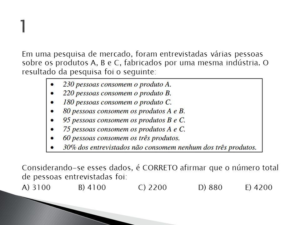 (Cesgranrio-RJ) Os pontos M, N, P e Q do IR 2 são os vértices de um paralelogramo situado no primeiro quadrante.