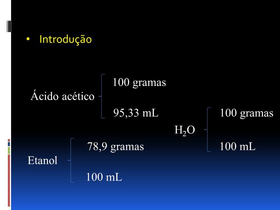 100 gramas Ácido acético 95,33 mL 100 gramas H 2 O 78,9 gramas 100 mL Etanol 100 mL Introdução