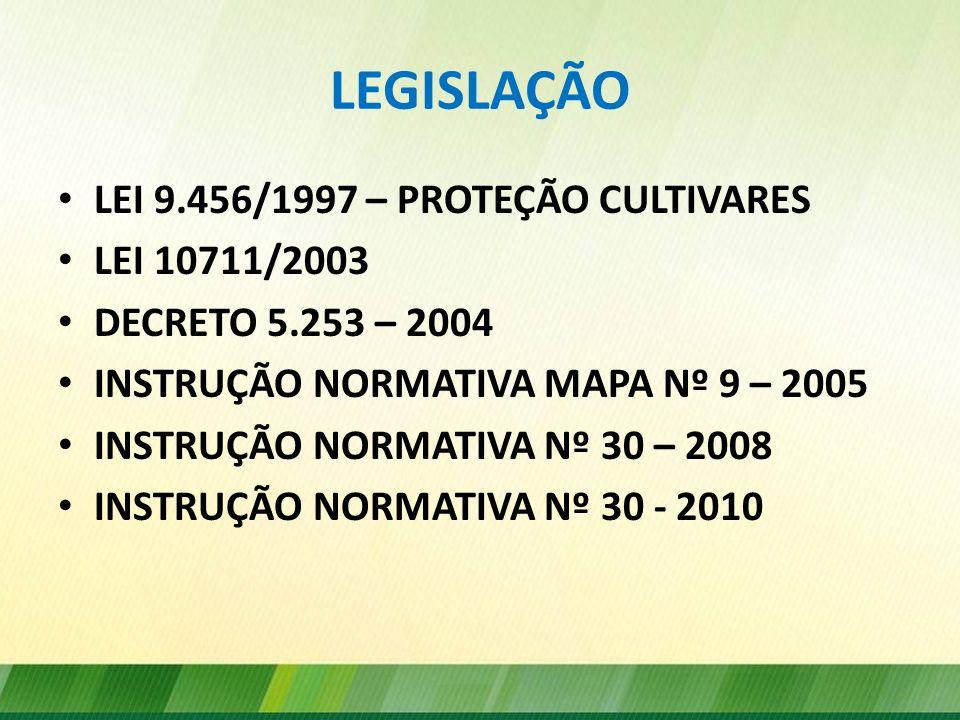 OBJETIVO DA LEI DE SEMENTES DISCIPLINAR:  PRODUÇÃO  COMÉRCIO  UTILIZAÇÃO