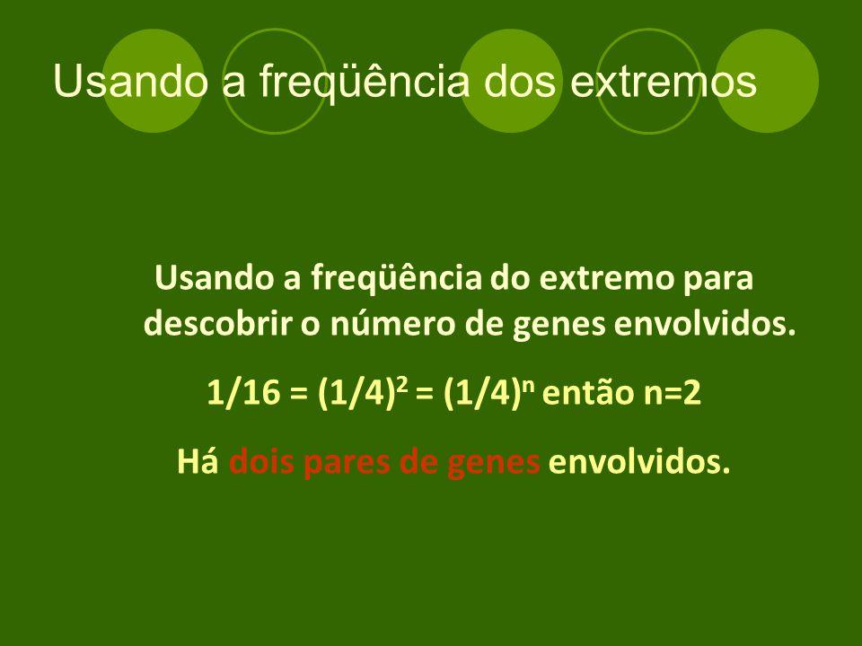 Usando a freqüência dos extremos Usando a freqüência do extremo para descobrir o número de genes envolvidos.
