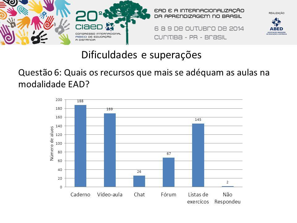 Dificuldades e superações Questão 6: Quais os recursos que mais se adéquam as aulas na modalidade EAD?
