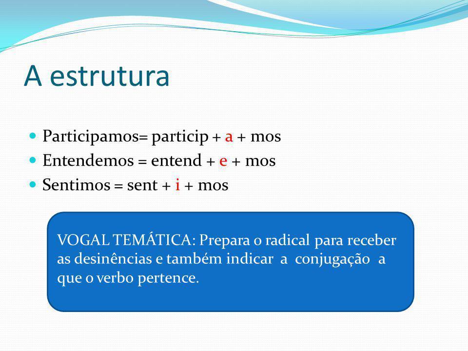 A estrutura OBSERVAÇÕES: Não são todas as formas verbais que apresentam vogal temática.