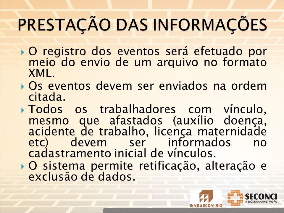  O registro dos eventos será efetuado por meio do envio de um arquivo no formato XML.