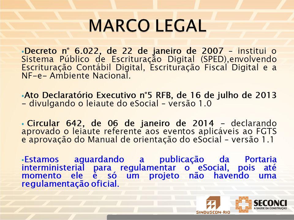  Decreto n° 6.022, de 22 de janeiro de 2007 – institui o Sistema Público de Escrituração Digital (SPED),envolvendo Escrituração Contábil Digital, Escrituração Fiscal Digital e a NF-e- Ambiente Nacional.