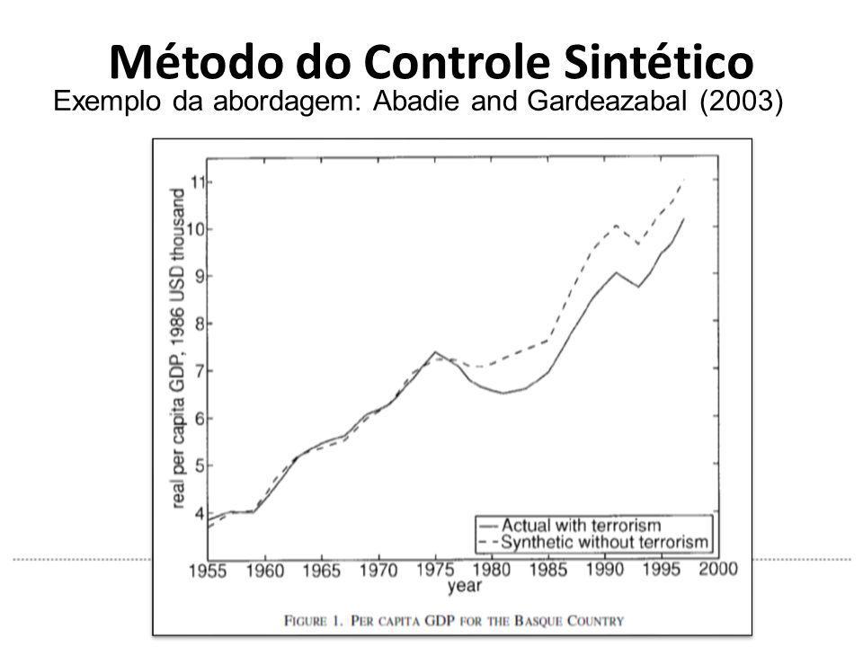 Exemplo da abordagem: Abadie and Gardeazabal (2003) Método do Controle Sintético