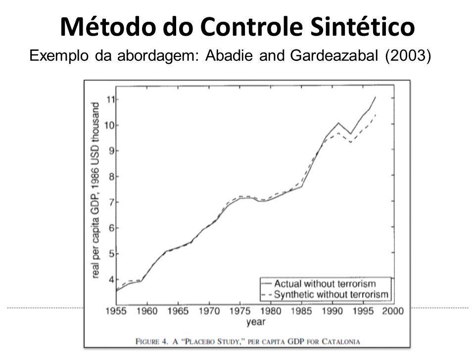 Exemplo da abordagem: Abadie and Gardeazabal (2003)
