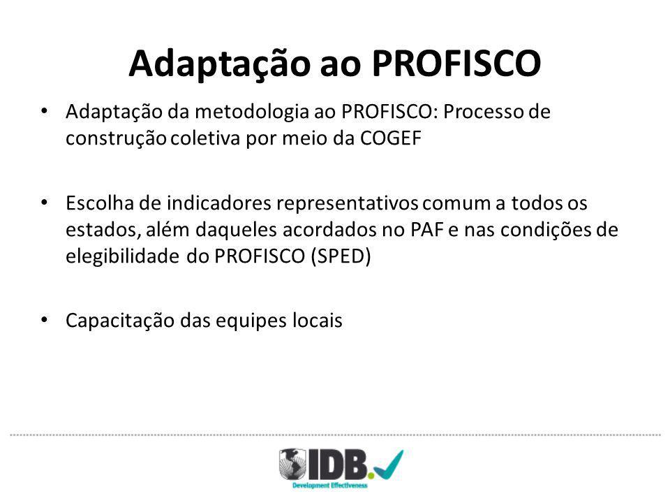 Adaptação ao PROFISCO Adaptação da metodologia ao PROFISCO: Processo de construção coletiva por meio da COGEF Escolha de indicadores representativos comum a todos os estados, além daqueles acordados no PAF e nas condições de elegibilidade do PROFISCO (SPED) Capacitação das equipes locais