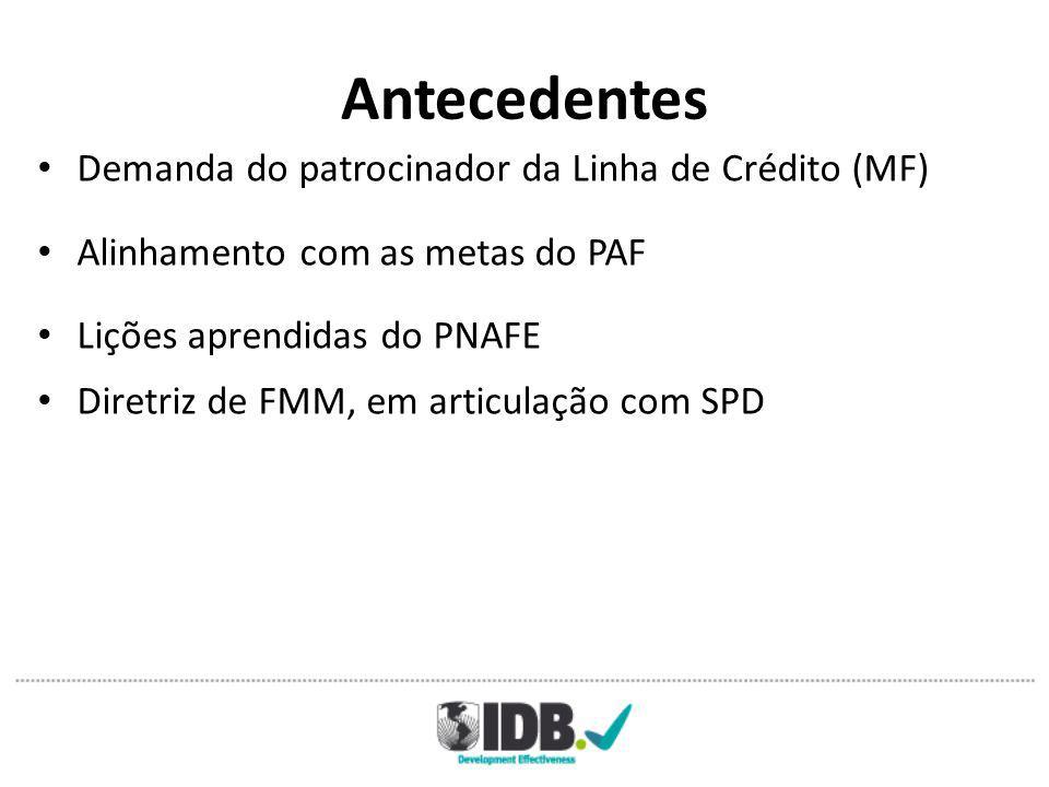 Antecedentes Demanda do patrocinador da Linha de Crédito (MF) Alinhamento com as metas do PAF Lições aprendidas do PNAFE Diretriz de FMM, em articulação com SPD